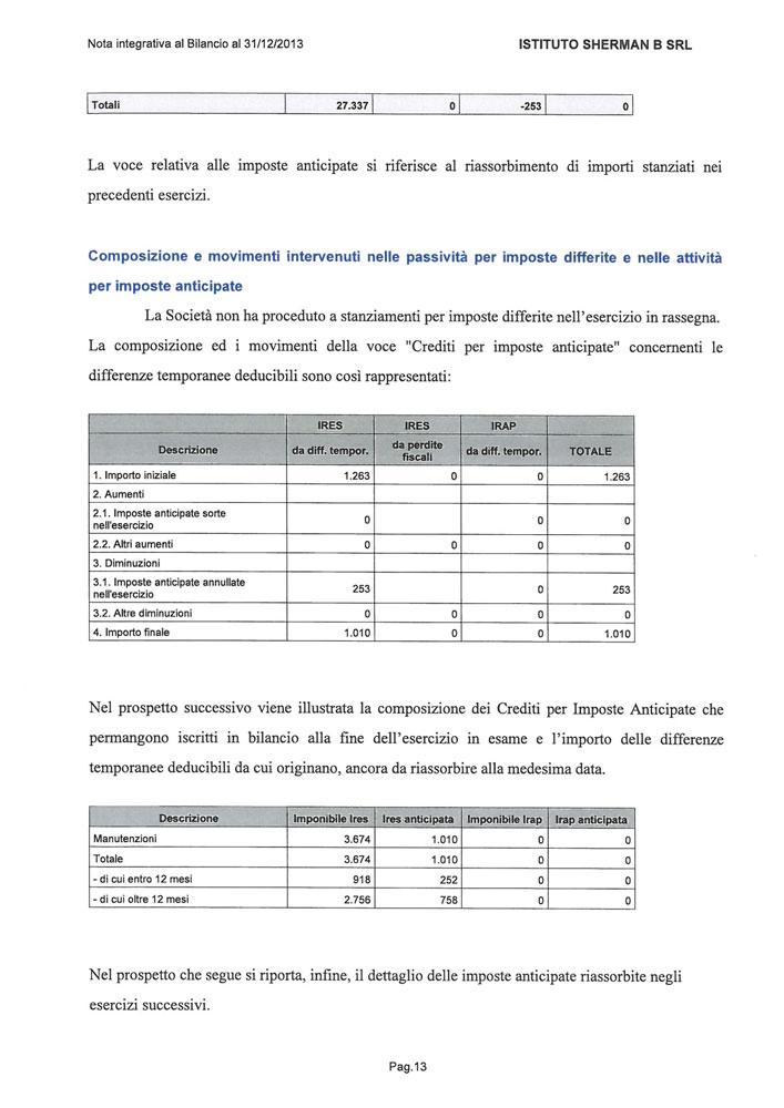 SH-BILANCIO-2013-18